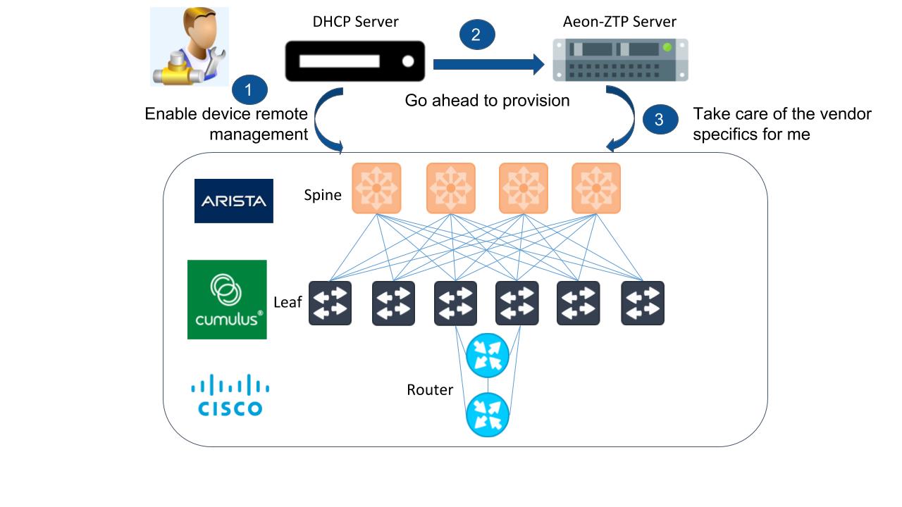 Aeon-ZTP_data_sheet_diagram.png
